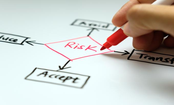 Simplify Branded Risk Assessments